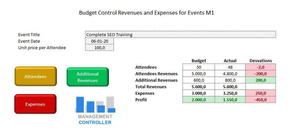 Budget Cost Control Events Excel