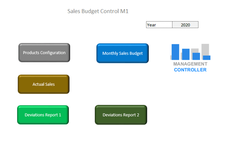 Sales Budget Control Free Excel spreadsheet
