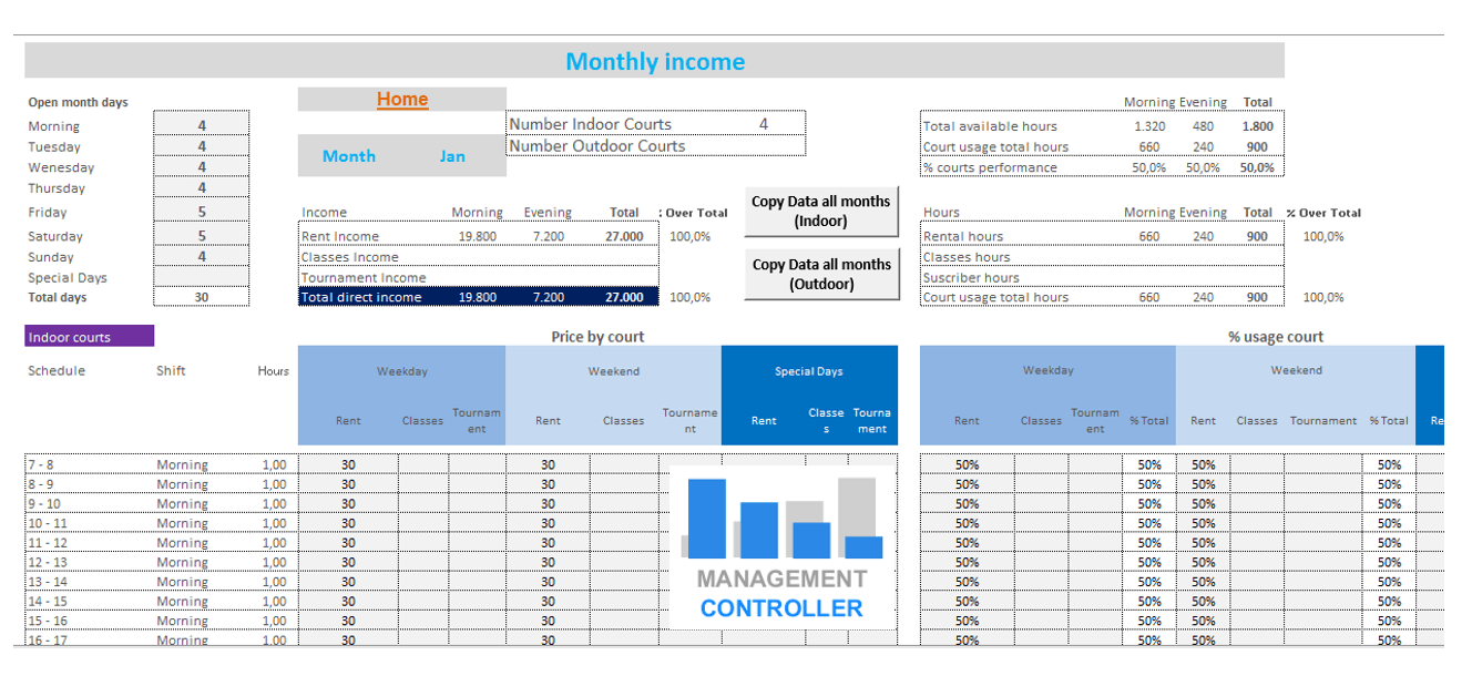 Pickleball and Paddle Sport Club Profit Analysis Free Excel spreadsheet