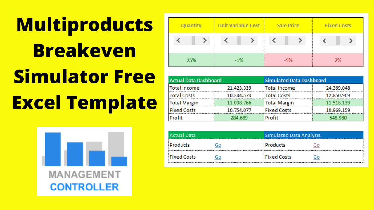 Multiproducts Breakeven Simulator Free Excel Template