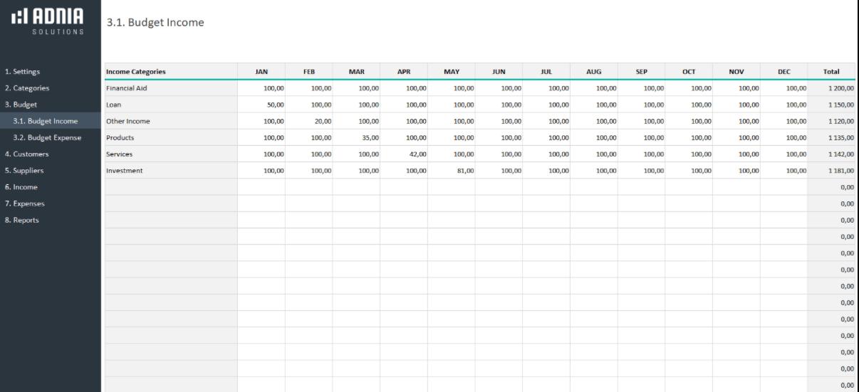 Business Finance Management Excel Template