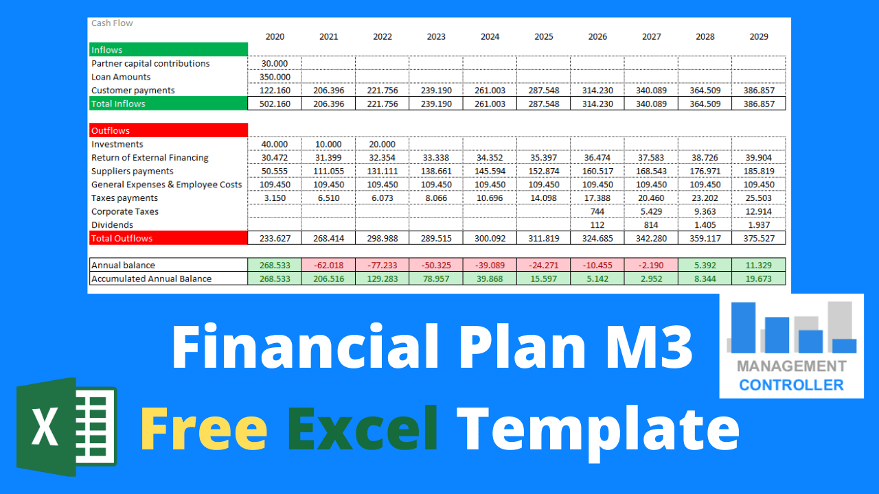 Financial Plan M3 Free Excel Template