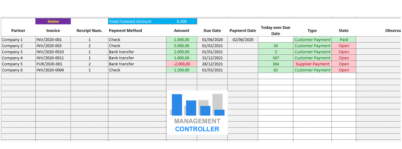 Payments Due Date Control Free Excel Template