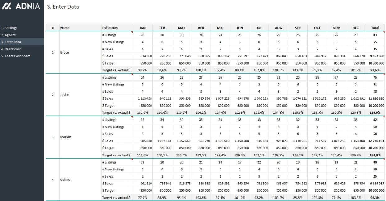 Real Estate Agent Dashboard Excel