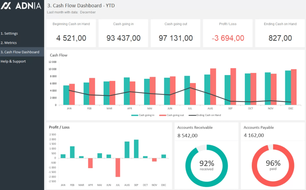 financial business excel templates