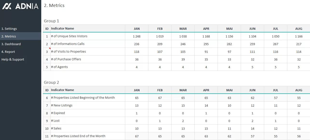 Real Estate KPI Dashboard Excel Template