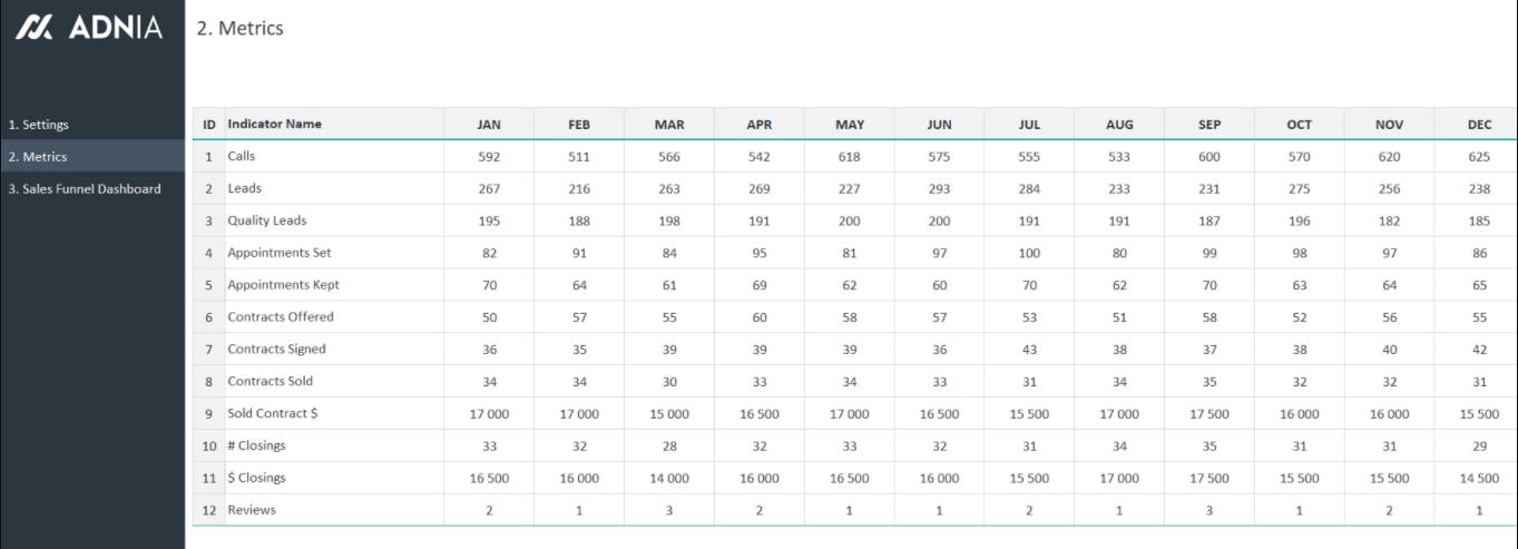 Excel Spreadsheet Real Estate Sales Funnel