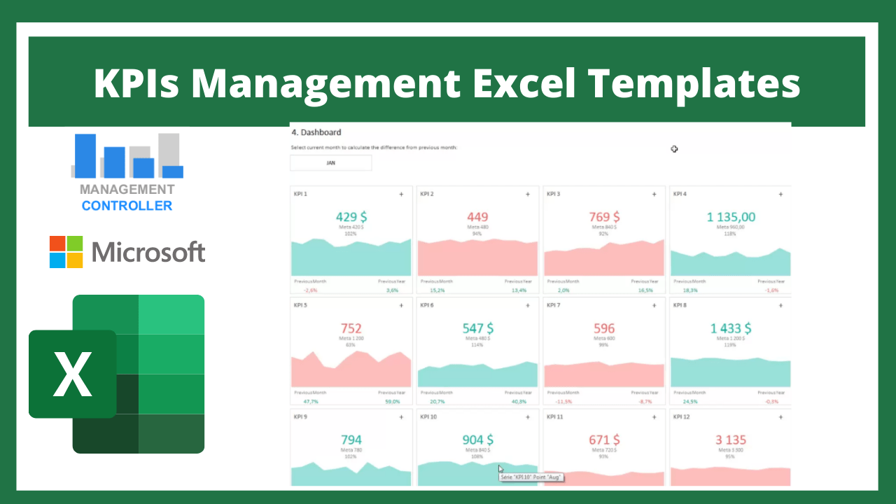 KPIs Management Excel Templates