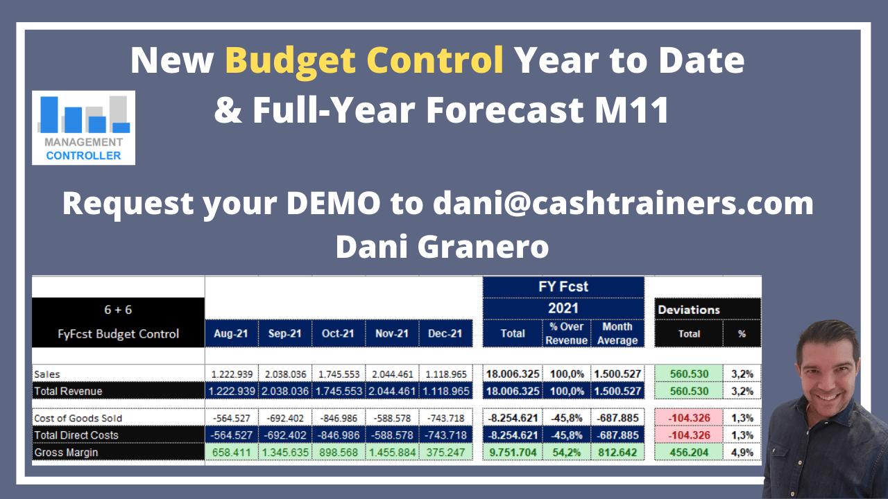 Budget Control YTD FyFcst M11