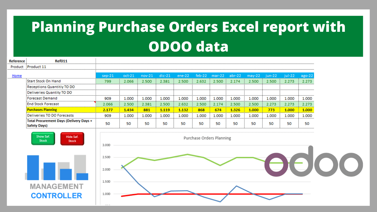 Planning Purchase Orders Excel report with ODOO data